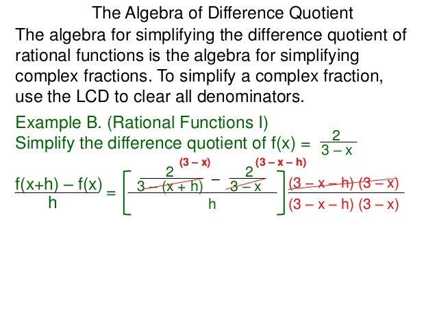 Difference Quotient Algebra