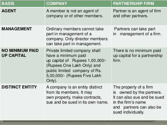 Difference Between Partnership and Limited Liability Partnership (LLP)