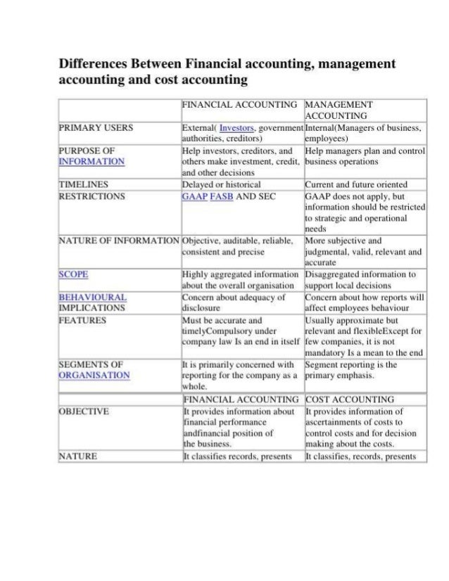relationship and differences of financial accounting cost