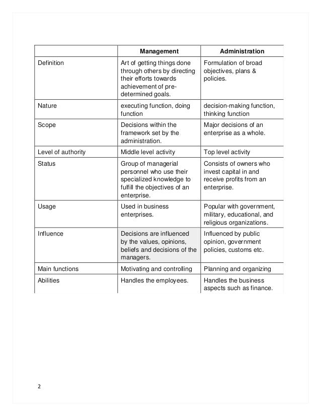 Difference Between Management And Administration By