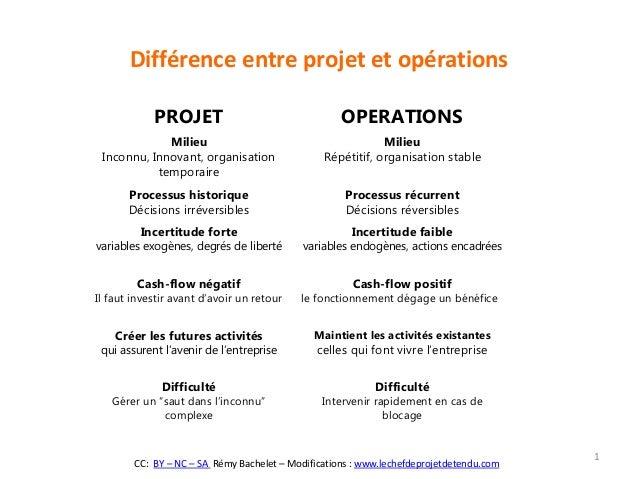 Diff rence entre projet et op rations - Difference entre conciliateur et mediateur ...