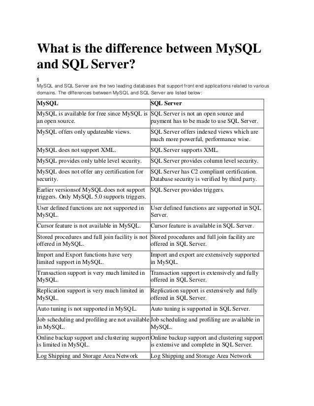 What is the difference between MySQL and SQL Server? 6 MySQL and SQL Server are the two leading databases that support fro...