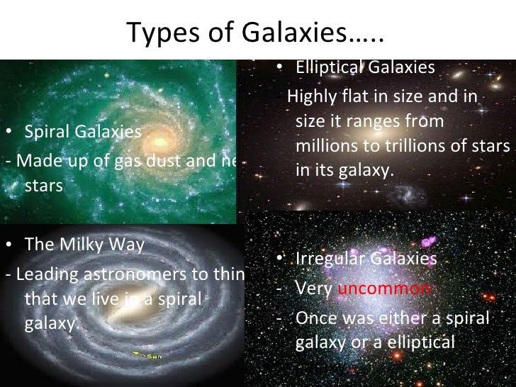 PPT On Three Types of Galaxies page 4 Pics about space – Types of Galaxies Worksheet