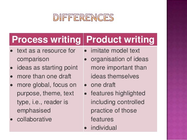 process of report writing What is process writing why should teachers be interested in a process approach to writing the changing roles of teacher and students.