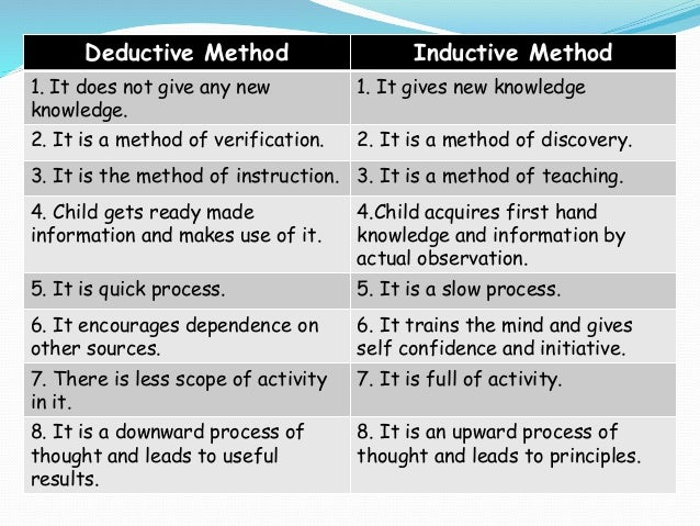 inductive deductive reasoning essays Inductive & deductive research approach by: we often refer to the two broad methods of reasoning as the deductive and inductive we will write a custom essay.