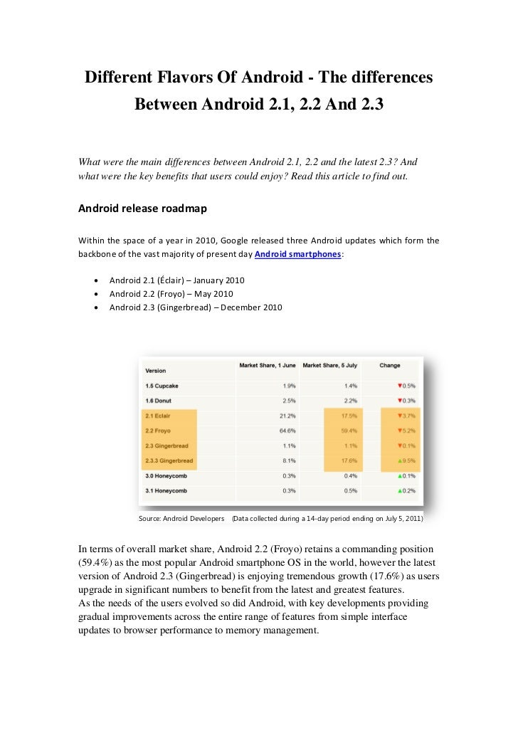 Different Flavors Of Android - The differences             Between Android 2.1, 2.2 And 2.3What were the main differences ...