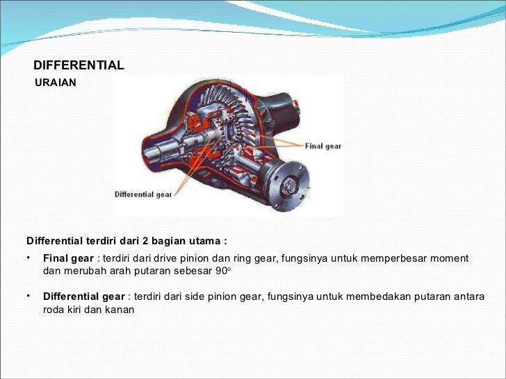 D IFFERENTIAL U RAIAN Differential terdiri dari 2 bagian utama : <ul><li>Final gear  : terdiri dari drive pinion dan ring ...