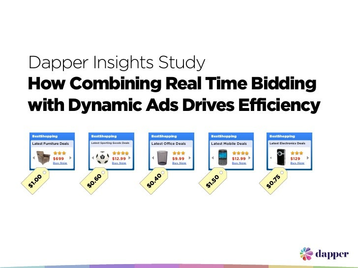 Dapper Insights Study How Combining Real Time Bidding with Dynamic Ads Drives Efficiency  BestShopping               BestS...