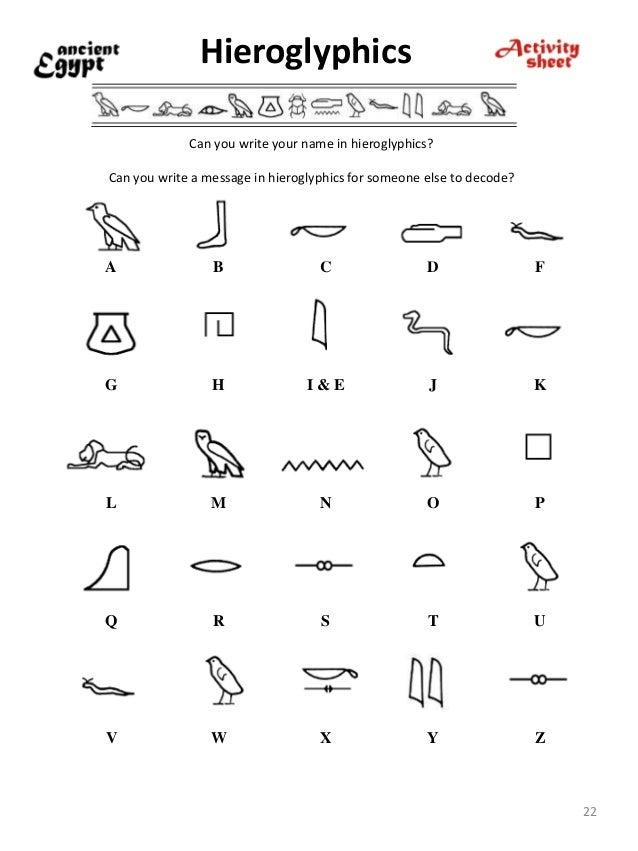 {Hieroglyphic Worksheet Tecnologialinstante – Hieroglyphics Worksheet