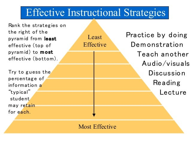 the impact of differentiated instruction in Do you ever consider the pros and cons of differentiated instruction if you teach middle or high school career and technical education or elective courses, chances are you are incorporating some kind of differentiated instruction in your classroom the reality is that, unlike core courses, cte and .