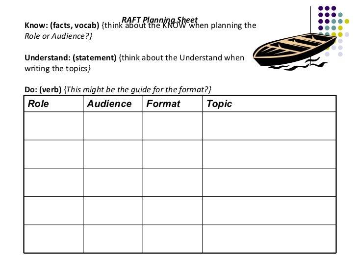 Raft assignment