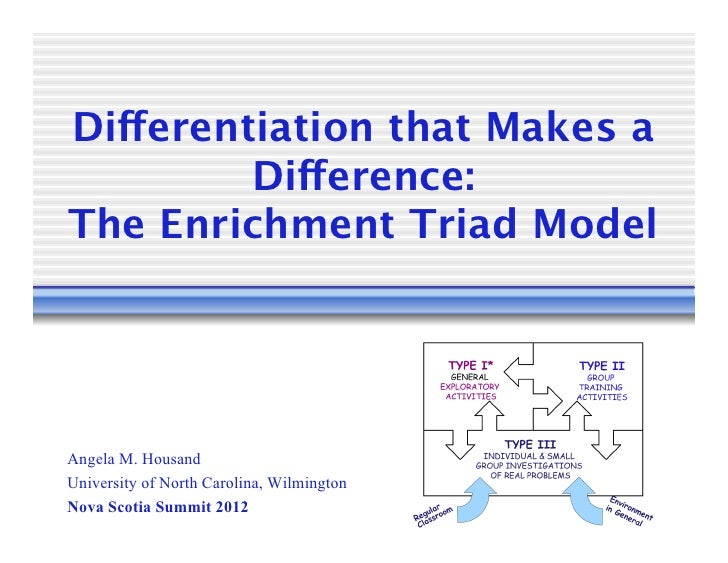 Differentiation that Makes a         Difference:The Enrichment Triad Model Angela M. HousandUniversity of North Carolina,...