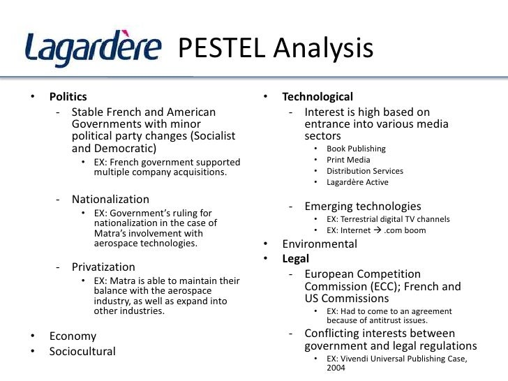pestel analysis of aerospace industry Strategy guide - world's 10 leading commercial aerospace companies - key strategies, plans, swot,  - comprehensive strategic & competitive assessment & analysis for each key industry player.