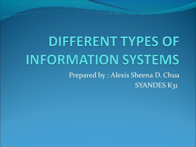 Different Types of  Information Systems  Alexis Chua SYANDES K31