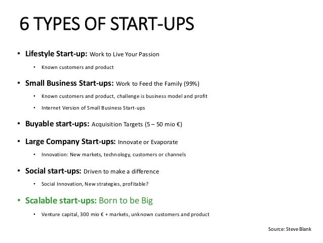 Types of Start-Ups for a Small Business