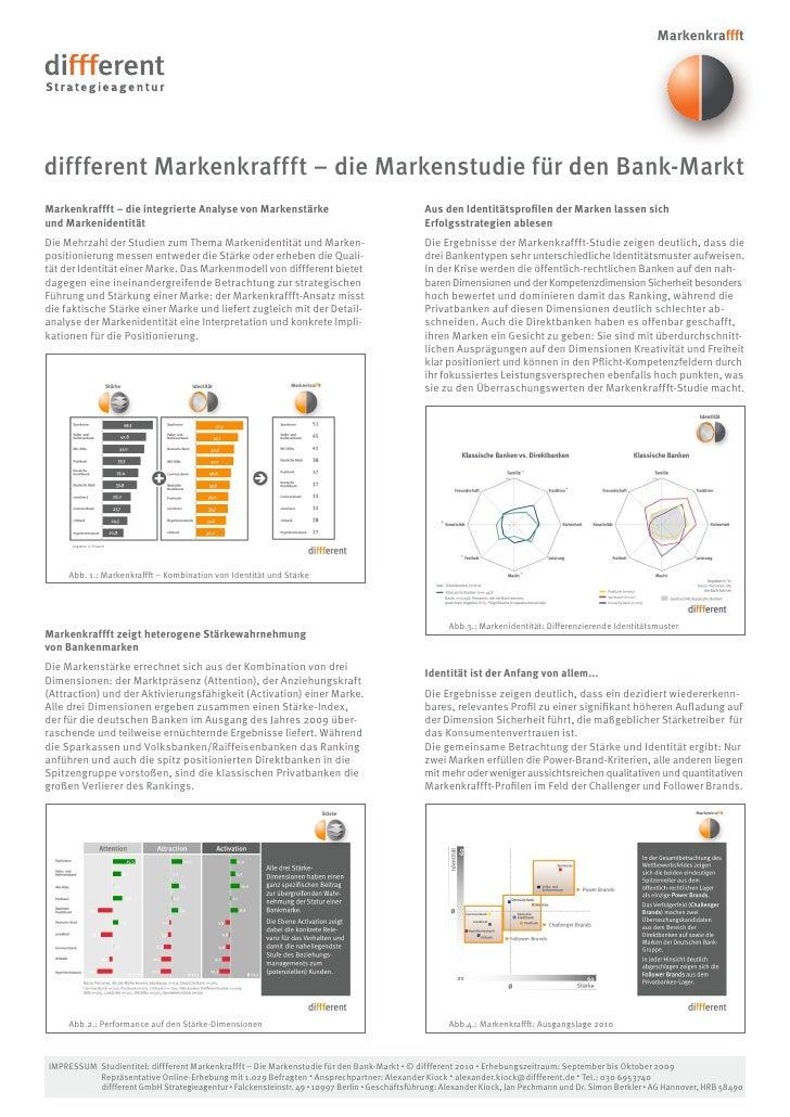 Diffferent abstract markenkraffft_banken