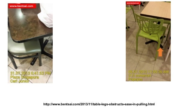 Difficulty in pulling out #carls jr.'s chair due table legs