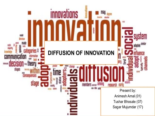 DIFFUSION OF INNOVATION Present by: Animesh Amal (01) Tushar Bhosale (07) Sagar Mujumdar (17)