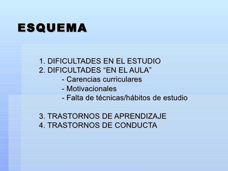 """ESQUEMA 1. DIFICULTADES EN EL ESTUDIO 2. DIFICULTADES """"EN EL AULA"""" - Carencias curriculares - Motivacionales - Falta de té..."""