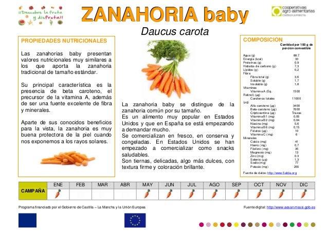 ZZZAAANNNAAAHHHOOORRRIIIAAA bbbaaabbbyyy0000Programa financiado por el Gobierno de Castilla – La Mancha y la Unión Europea...