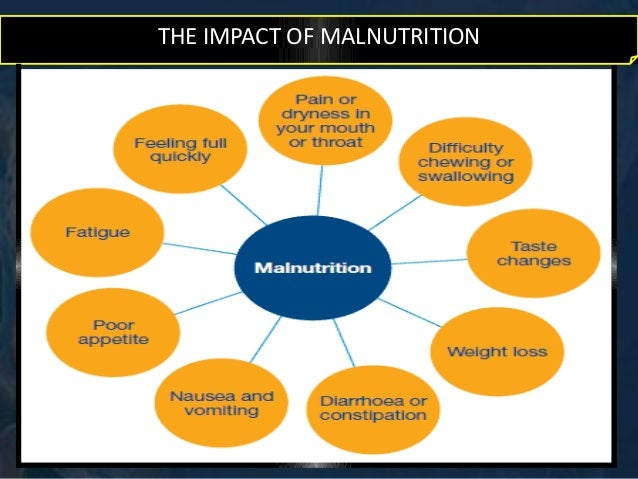 kwashiorkor nutrition and food aid organizations Over the standard of world health organization (5 g/kg/day) and was significantly higher standing measurements with the assistance of the dietician standard ffect of short-term of nutrition rehabilitation on catch-up growth in marasmus and kwashiorkor children j food nutr.
