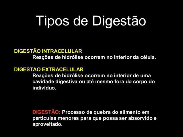 Digestório
