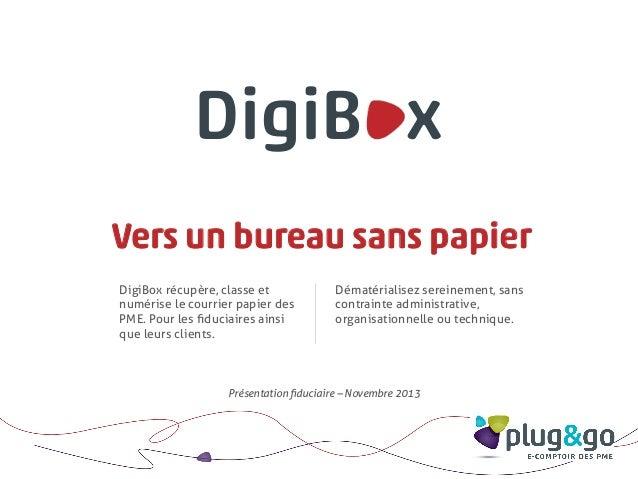 DigiB x   Vers un bureau sans papier DigiBox récupère, classe et numérise le courrier papier des PME. Pour les fiduciaire...