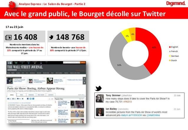 Avec le grand public, le Bourget décolle sur Twitter16 408Nombre de mentions dans lesMainstreams medias – une hausse de22%...