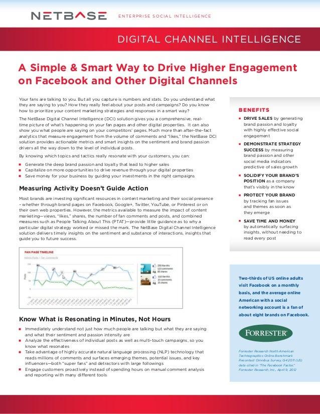 ENTERPRISE SOCIAL INTELLIGENCE  DIGITAL CHANNEL INTELLIGENCE  A Simple & Smart Way to Drive Higher Engagement on Facebook ...