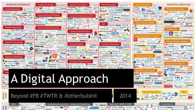 A Digital Approach Beyond #FB #TWTR & #otherbulshit 2014