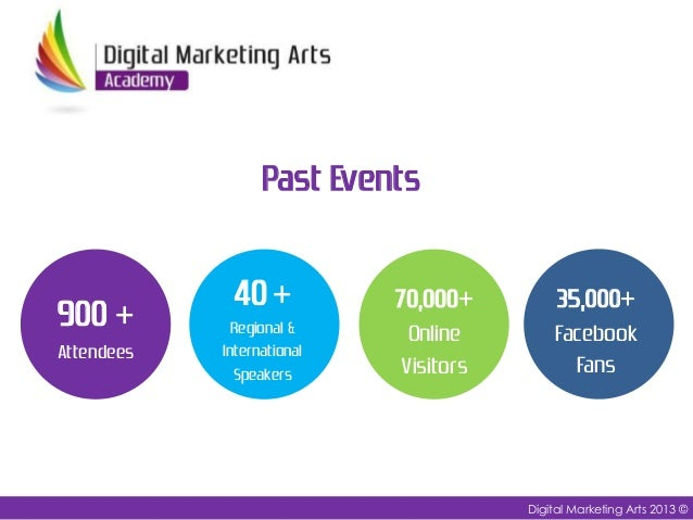 Past Digital Marketing Arts events
