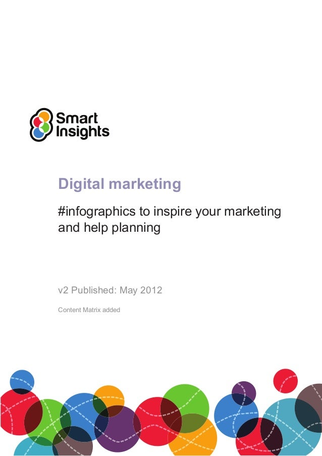Digital marketing #infographics to inspire your marketing and help planning  v2 Published: May 2012 Content Matrix added