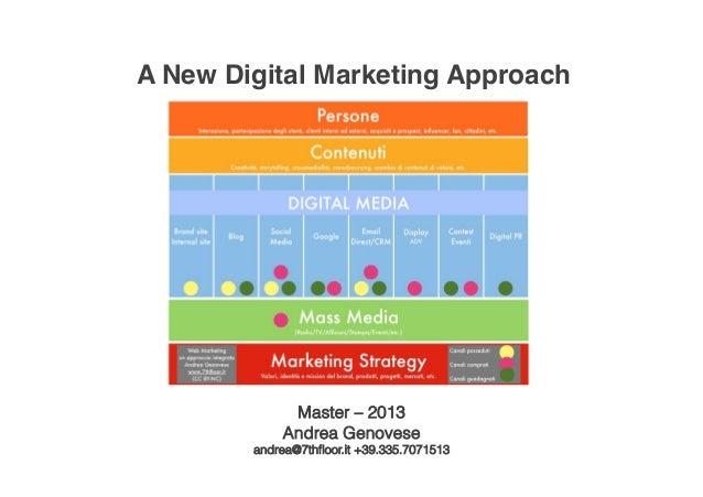 A New Digital Marketing Approach! Master – 2013 Andrea Genovese andrea@7thfloor.it +39.335.7071513