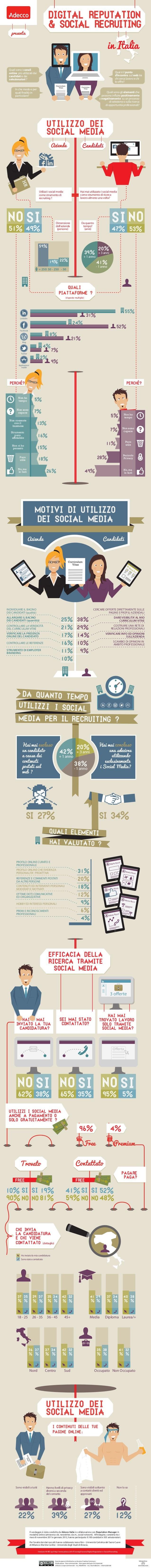 DIGITAL REPUTATION & SOCIAL RECRUITING  presenta  in Italia Quali sono i canali online più utilizzati dai candidati e dai ...