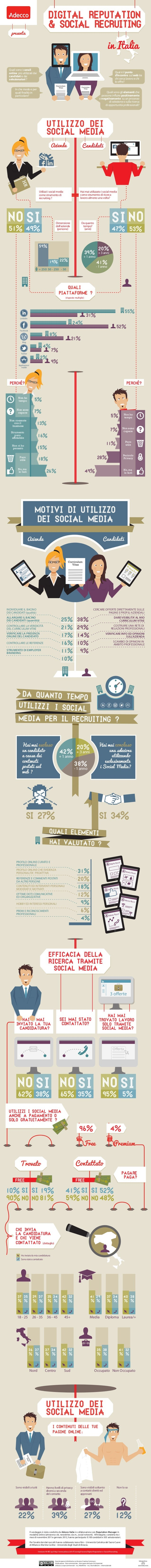 Digital Reputation e Social Recruiting - Indagine Adecco 2012