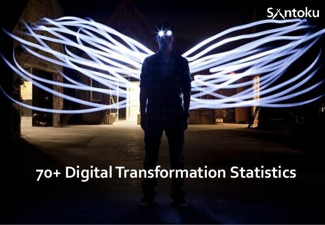 70+ Digital Transformation Statistics