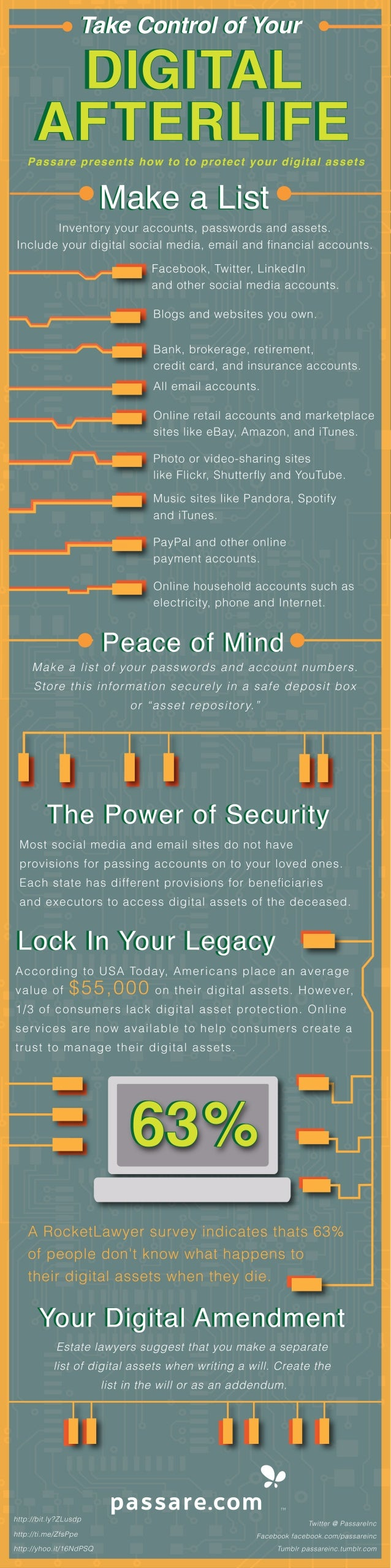 Take Control of Your Digital Afterlife – Infographic