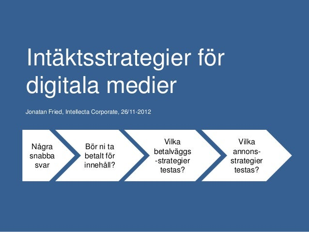 Intäktsstrategier fördigitala medierJonatan Fried, Intellecta Corporate, 26/11-2012                                       ...