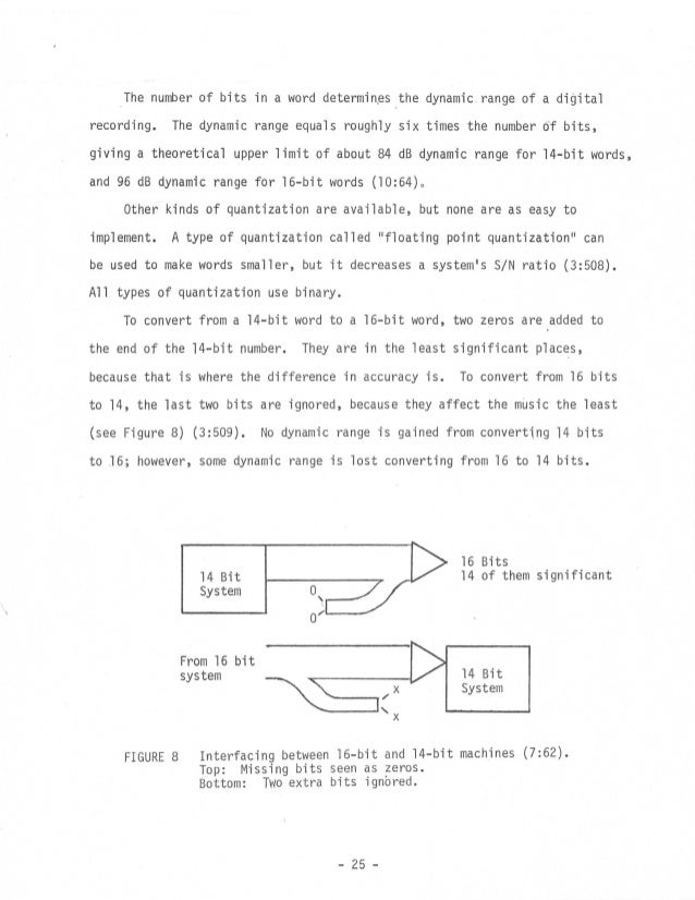 Technical writing paper