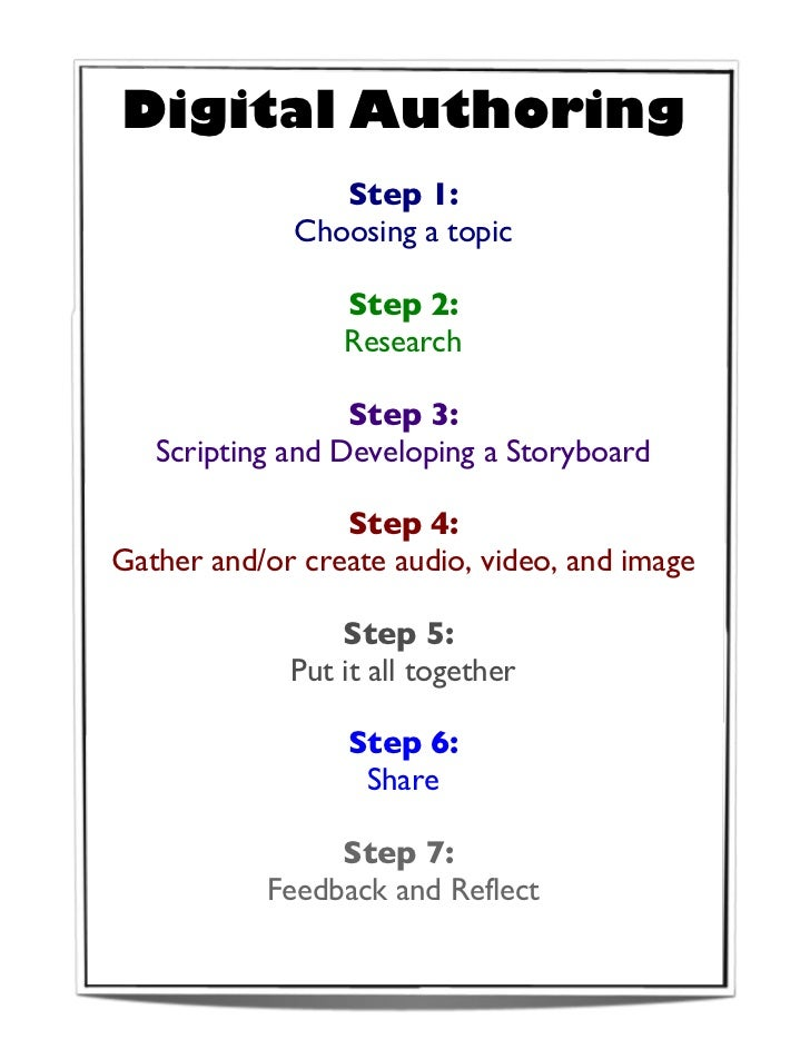 Digital Authoring                Step 1:             Choosing a topic                 Step 2:                 Research    ...
