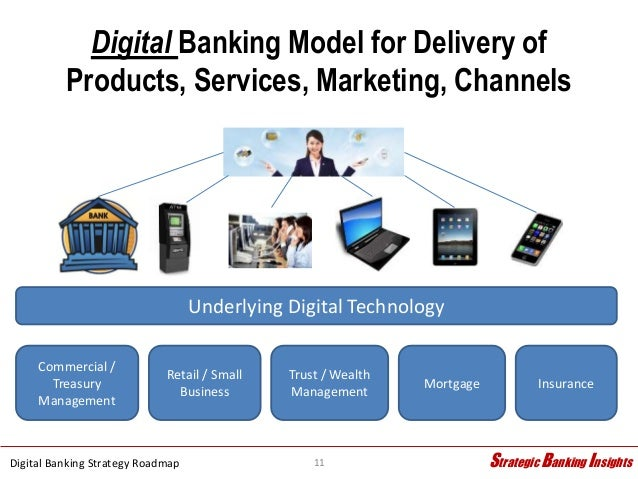 Digital Banking Strategy Roadmap - 3.24.15