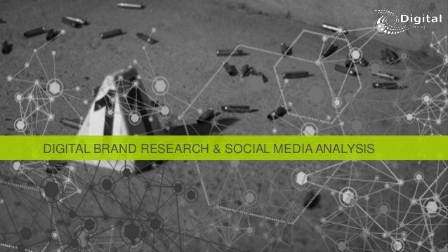 Digital Brand Research & Social Media Analysis
