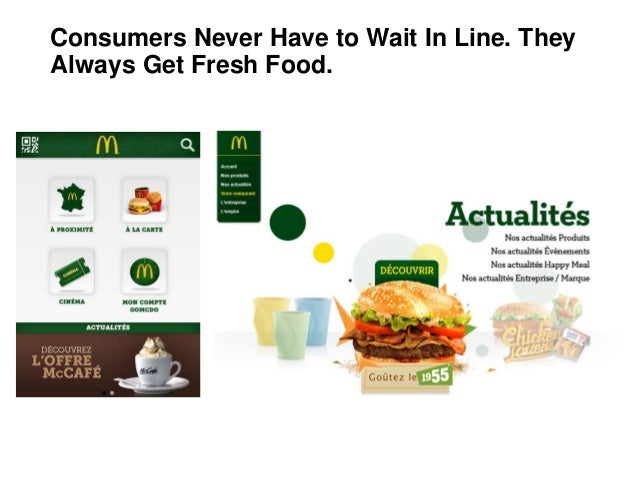 Order Food: Order Food Using Checking Account on checking document, checking time, checking data, checking phone, checking billboard s ads, checking watch, checking email, checking number, checking list, checking oil,