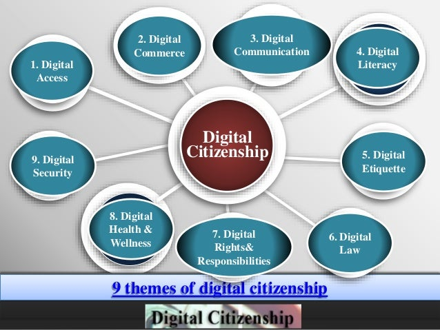 The chronicles of digital citizenship: 9 Elements of Digital ...