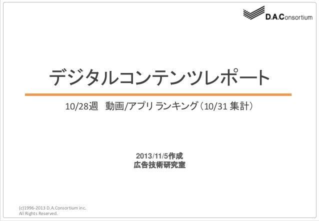 デジタルコンテンツレポート 10/28週 動画/アプリ ランキング(10/31 集計)  2013/11/5作成 広告技術研究室  (c)1996-2013 D.A.Consortium inc. All Rights Reserved.