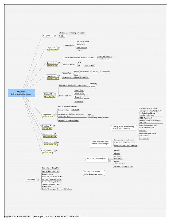 Inleiding, kennismaking, cursusopzet                                                                   Web2.0             ...
