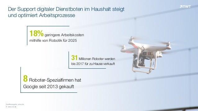 © www.twt.de Quellenangabe: wiwo.de Der Support digitaler Dienstboten im Haushalt steigt  und optimiert Arbeitsprozesse 1...