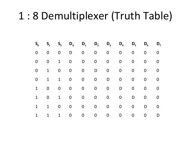 Multiplexers demultiplexers for 1 to 4 demux truth table