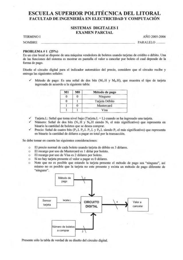 Digitales examen 2