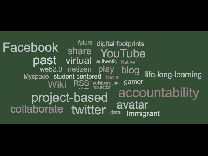 Managing Disruptive Innovation in your classroom          Digital Footprints Project  http://digitalfootprintsproject.wiki...